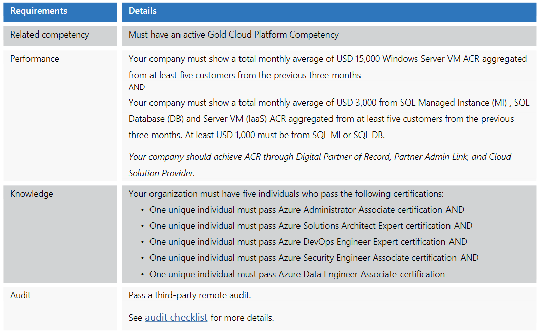 microsoft membership advanced specialization