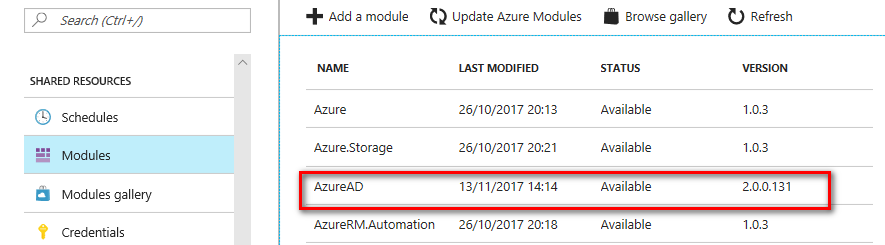 Azure AD available