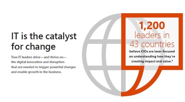It-Catalyst-cio-leadership.jpg